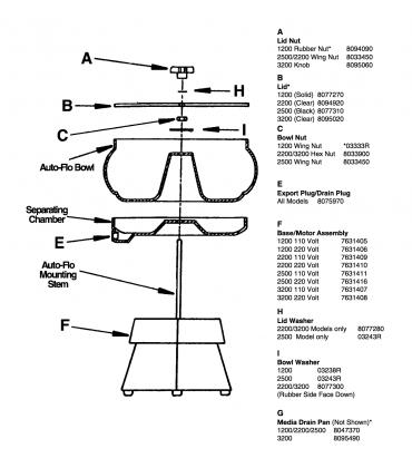 Auto Flo Tumbler Replacement Parts